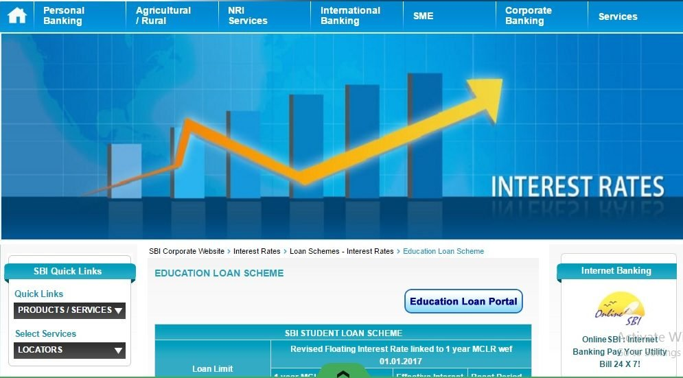 SBI Student Education Loan   Details and Eligibilty